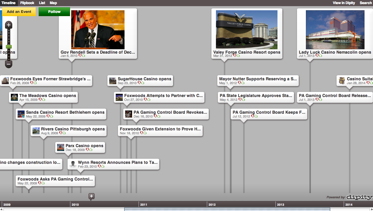 Interactive timeline on the history of legalized gambling in Pennsylvania.