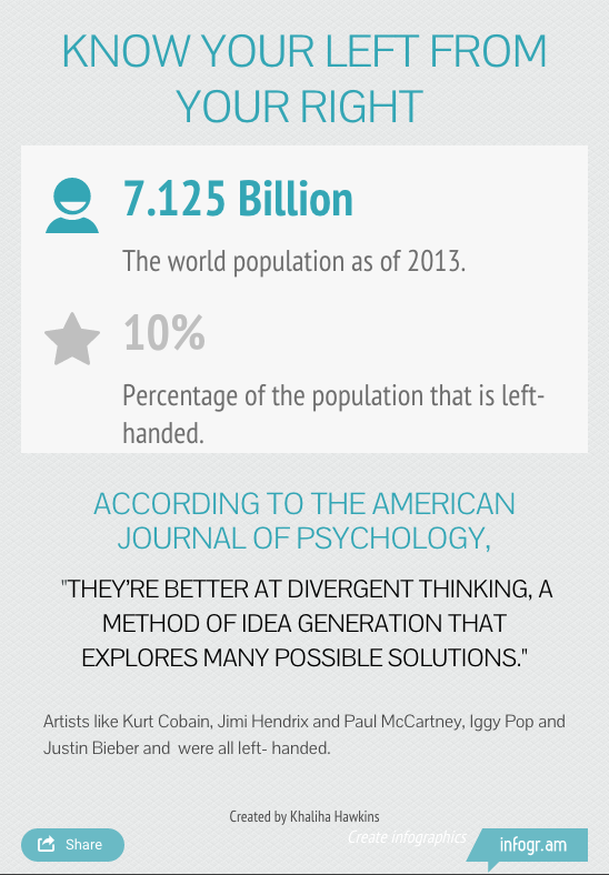 Statistics about your average left-handed friend.